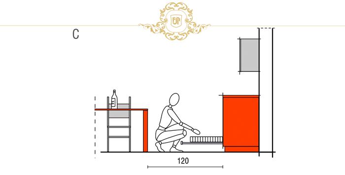 ارگونومی آشپزخانه فاصله کشو و ماشین ظرفشویی تا کانتر، گروه طراحی دکوراسیون داخلی آترا مشهد