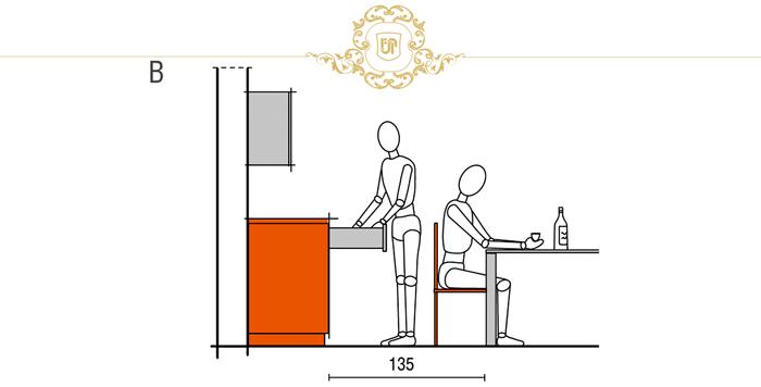 ارگونومی در آشپزخانه و حداقل فاصله مجاز برای قرارگرفتن میز ناهار خوری تا کشوهای کابینت، گروه طراحی دکوراسیون داخلی آترا مشهد