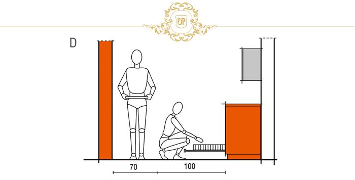 ارگونومی اشپزخانه ابعاد استاندار برای فاصله ماشین ظرفشویی و کشو تا دیوار، گروه طراحی دکوراسیون داخلی آترا مشهد