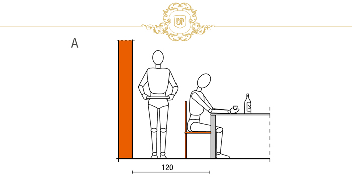 Ergonomics kitchen, table and shelves minimum distance to the wall